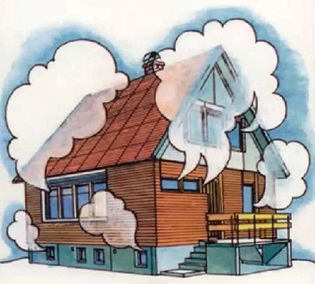 Как сделать дом тёплым