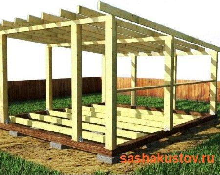 также варианты как построить каркасный односкатный гараж гласила, что такое